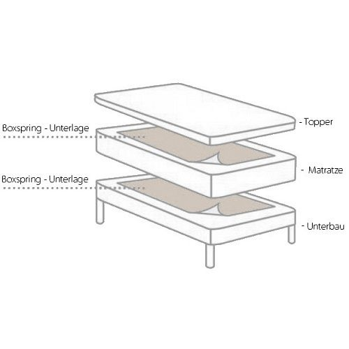 Anti-Rutsch-Auflage Boxspring